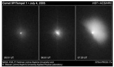 Выброс из кометного ядра