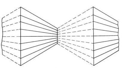 Модель фотона (частицы электромагнитного излучения). Зона «А» - участок сжатия частицы. Зона «Б» - участок расширения частицы
