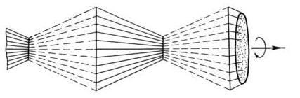 Частица электромагнитного излучения в движении. (Натурфилософская модель фотона)