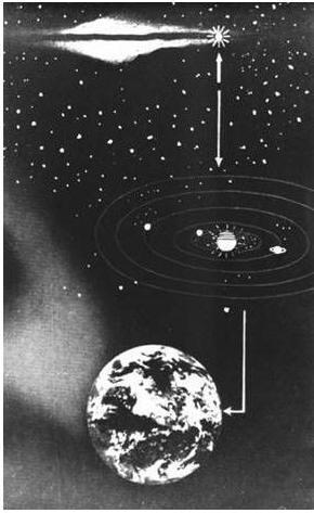 Космогоническая модель галактики
