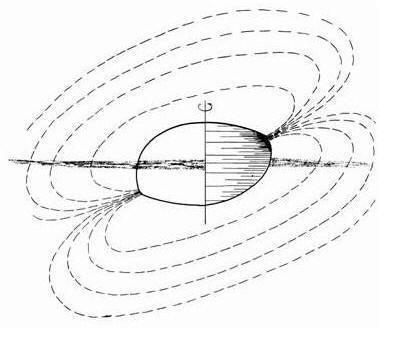 Под воздействием центробежных сил, полюса магнитного поля колыбелиого колыбель...